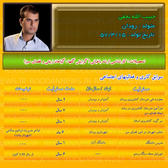 رودان نیوز : حبیب الله نجفی / معرفی کاندیداهای چهارمین دوره انتخابات شورای اسلامی شهر رودان