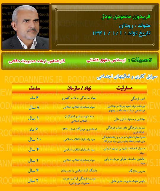 رودان نیوز : فریدون محمودی نودژ/ معرفی کاندیداهای چهارمین دوره انتخابات شورای اسلامی شهر رودان