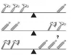 تست هوش: کدام ابزار تعادل را برقرار می کند؟