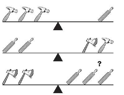 در تصویر زیر دقت کنید کدام ابزار را در ترازوی پایینی اضافه کنیم تا تعادل برقرار شود؟